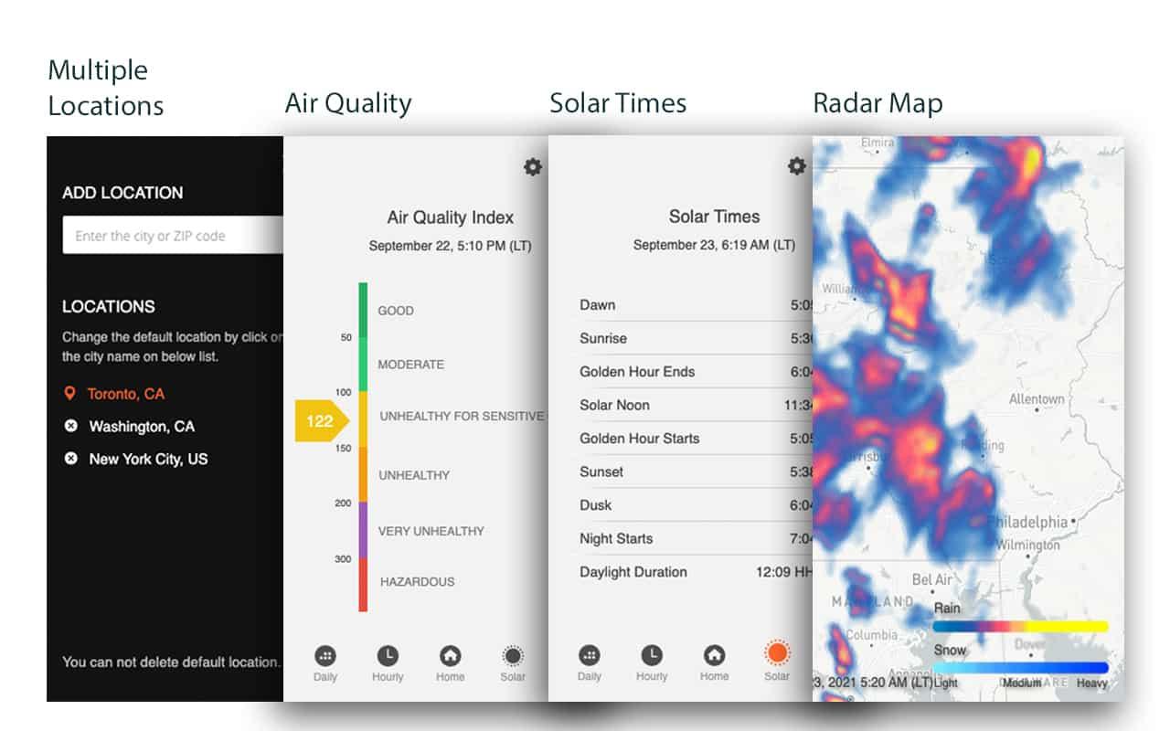 UV Weather - Solar Times